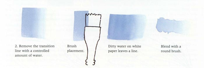 How to soften or remove a transition line using water, brush, and watercolor paint.