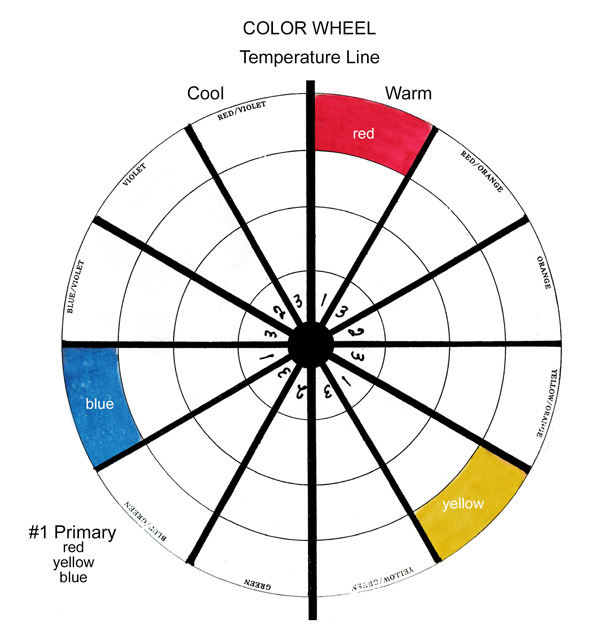color wheel with primary colors red, yellow, and blue filled in